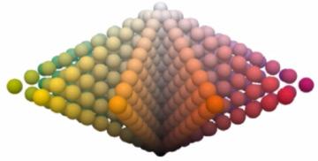 全色域を体系的に表示できること
