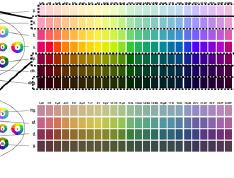 配色の調和計画のガイドとなる系統的な配列が見渡せること。