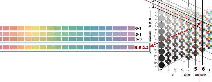 色票集のカスタマイズ機能
